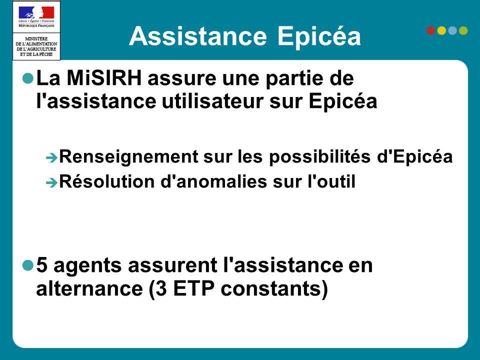 Assistance Epicéa La MiSIRH assure une partie de l assistance utilisateur sur Epicéa Renseignement sur les possibilités d Epicéa Résolution d anomalies sur l outil 5 agents assurent l assistance en alternance (3 ETP constants)