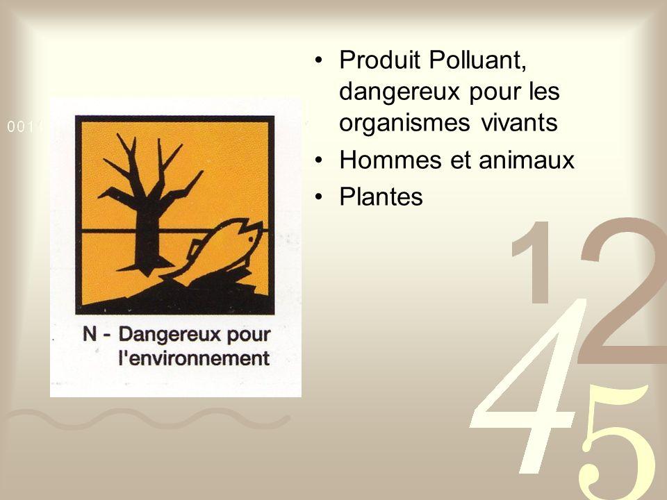 Produit Polluant, dangereux pour les organismes vivants Hommes et animaux Plantes
