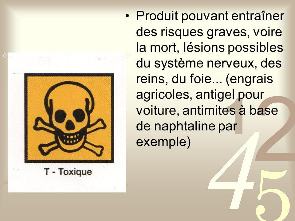 Produit pouvant entraîner des risques graves, voire la mort, lésions possibles du système nerveux, des reins, du foie...