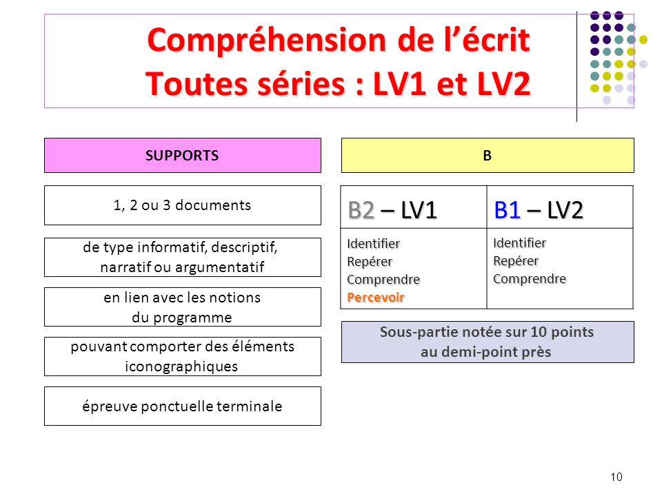 10 Compréhension de lécrit Toutes séries : LV1 et LV2 B2 – LV1 B1 – LV2 IdentifierRepérerComprendrePercevoir IdentifierRepérerComprendre Sous-partie n