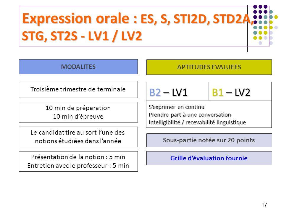 17 Expression orale : ES, S, STI2D, STD2A, STG, ST2S - LV1 / LV2 B2 – LV1 B1 – LV2 Sexprimer en continu Prendre part à une conversation Intelligibilit