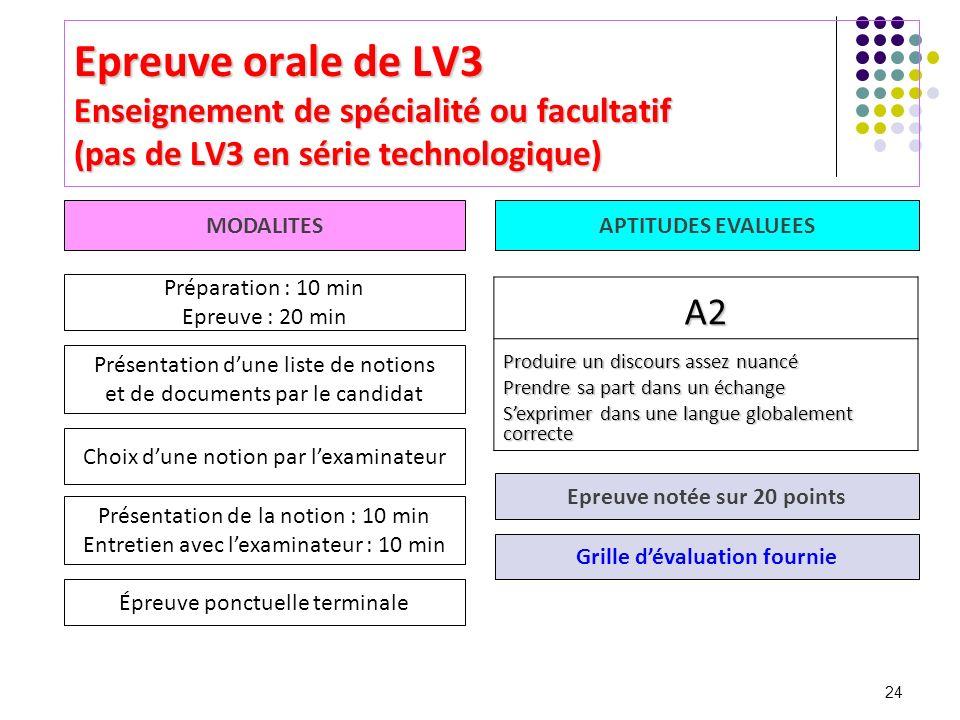24 Epreuve orale de LV3 Enseignement de spécialité ou facultatif (pas de LV3 en série technologique) A2 Produire un discours assez nuancé Prendre sa p