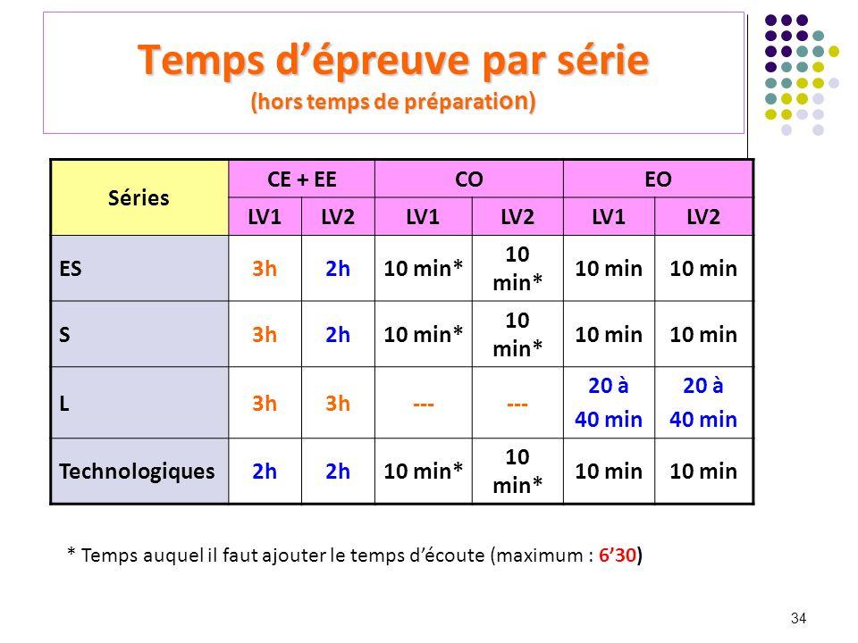 Temps dépreuve par série (hors temps de préparati on) Séries CE + EECOEO LV1LV2LV1LV2LV1LV2 ES3h2h10 min* 10 min S3h2h10 min* 10 min L3h --- 20 à 40 m
