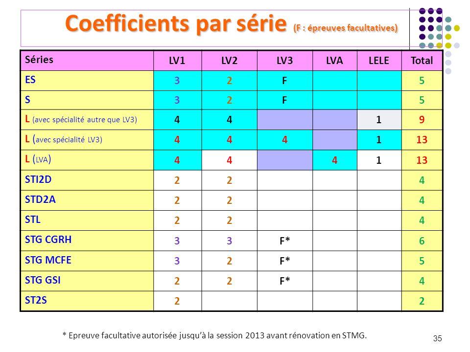 Coefficients par série (F : épreuves facultatives) Séries LV1LV2LV3LVALELETotal ES 32F5 S 32F5 L (avec spécialité autre que LV3) 4419 L ( avec spécial