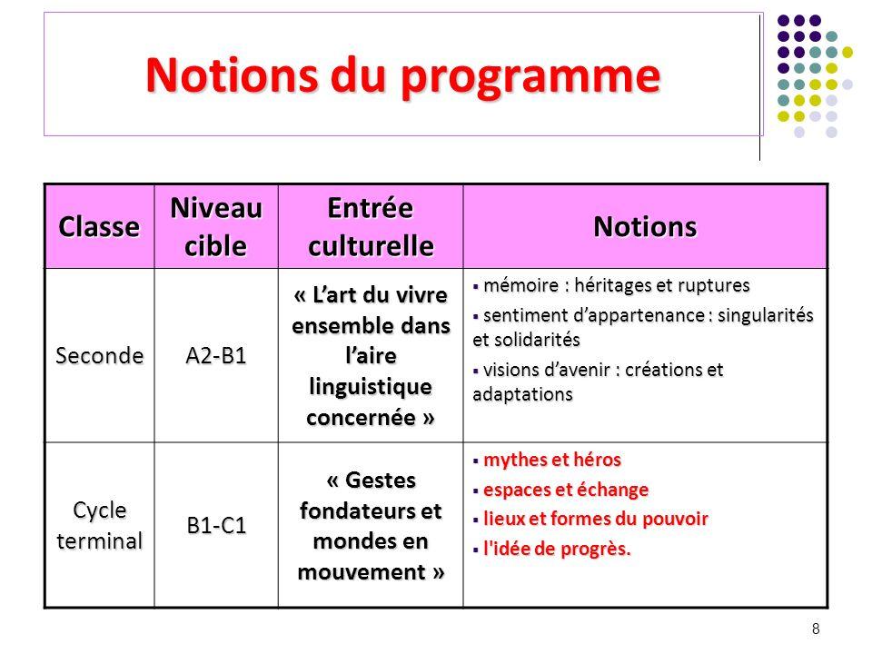 8 Notions du programme Classe Niveau cible Entrée culturelle Notions SecondeA2-B1 « Lart du vivre ensemble dans laire linguistique concernée » mémoire