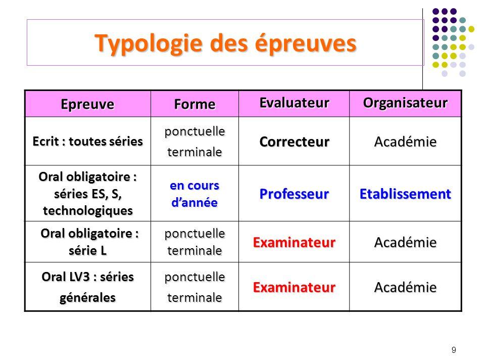 9 Typologie des épreuves EpreuveForme EvaluateurOrganisateur Ecrit : toutes séries ponctuelleterminaleCorrecteurAcadémie Oral obligatoire : séries ES,