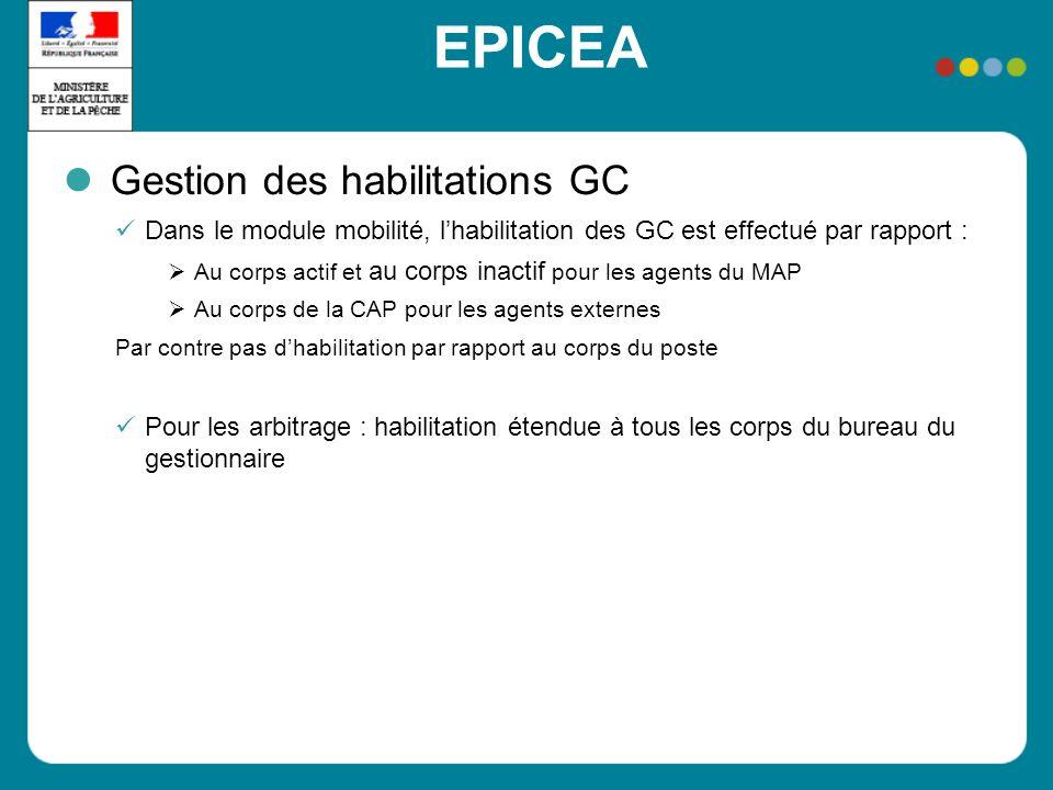 EPICEA Gestion des habilitations GC Dans le module mobilité, lhabilitation des GC est effectué par rapport : Au corps actif et au corps inactif pour l