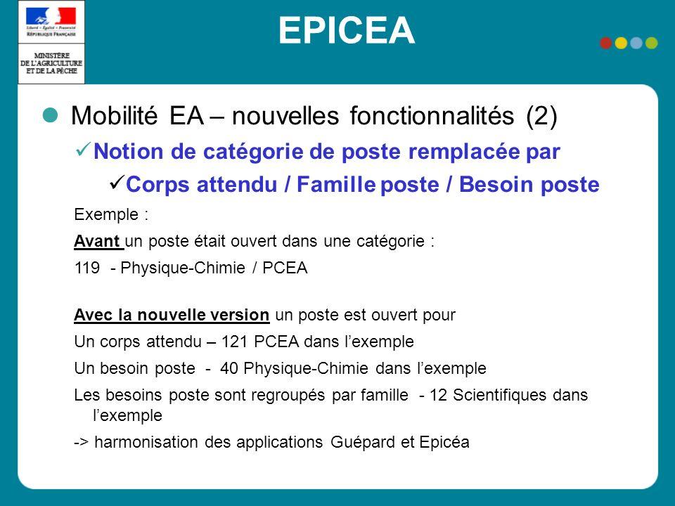 EPICEA Mobilité EA – nouvelles fonctionnalités (2) Notion de catégorie de poste remplacée par Corps attendu / Famille poste / Besoin poste Exemple : A