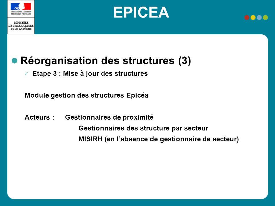 EPICEA Réorganisation des structures (3) Etape 3 : Mise à jour des structures Module gestion des structures Epicéa Acteurs : Gestionnaires de proximit