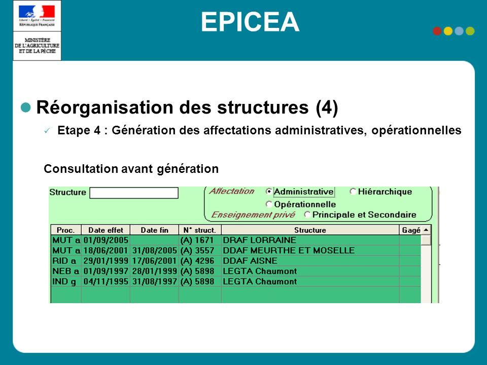 EPICEA Réorganisation des structures (4) Etape 4 : Génération des affectations administratives, opérationnelles Consultation avant génération
