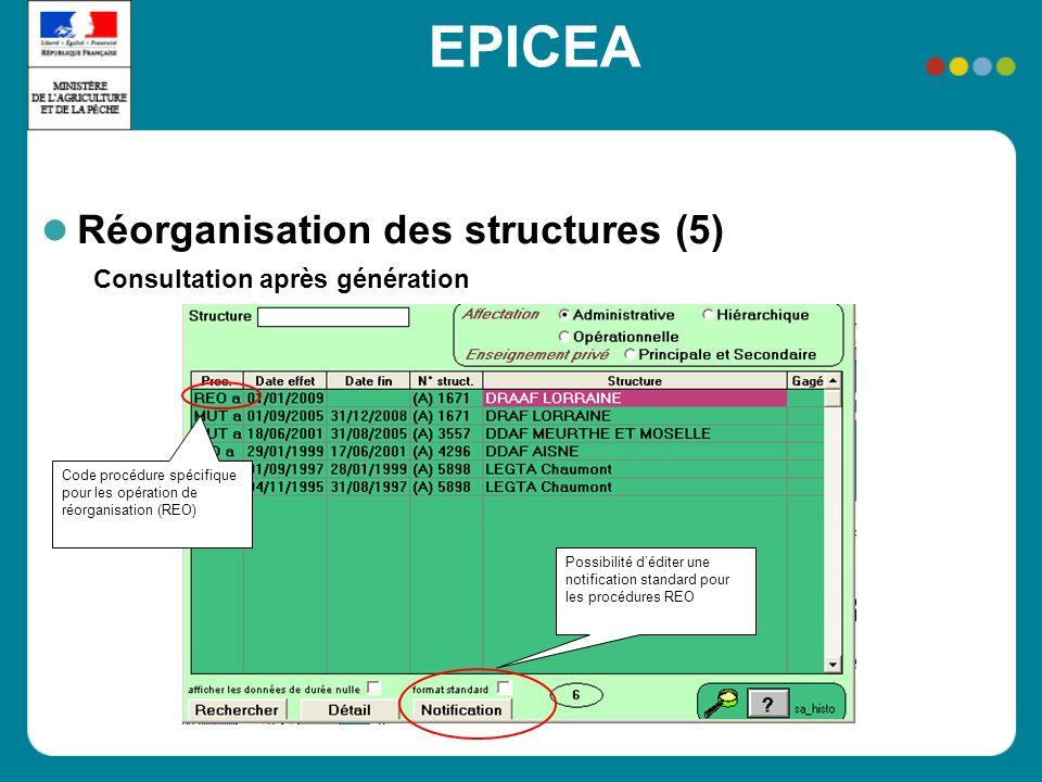 EPICEA Réorganisation des structures (5) Consultation après génération Code procédure spécifique pour les opération de réorganisation (REO) Possibilit