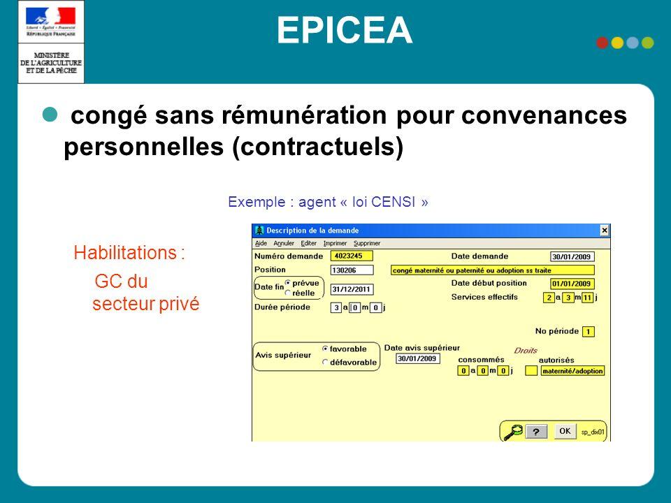 EPICEA congé sans rémunération pour convenances personnelles (contractuels) Exemple : agent « loi CENSI » Habilitations : GC du secteur privé