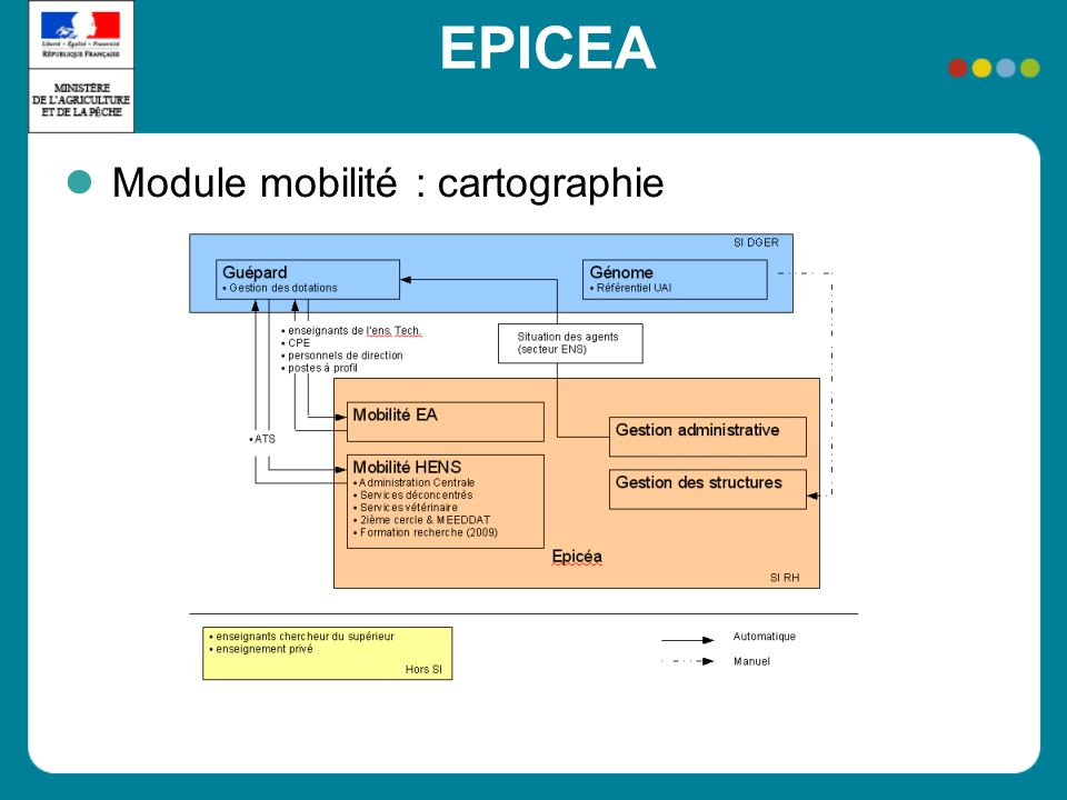 EPICEA Module mobilité : cartographie