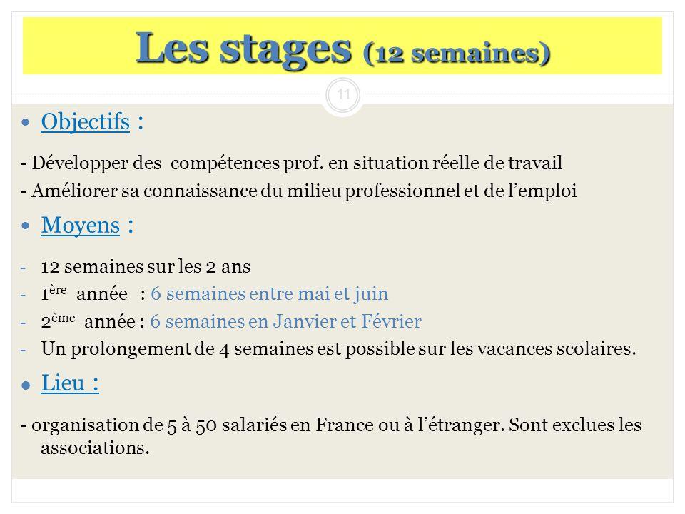 11 Les stages (12 semaines) Objectifs : - Développer des compétences prof. en situation réelle de travail - Améliorer sa connaissance du milieu profes