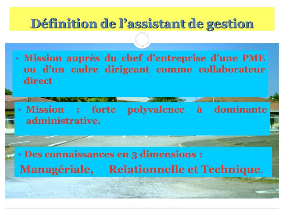 Définition de lassistant de gestion Mission auprès du chef dentreprise dune PME ou dun cadre dirigeant comme collaborateur direct Mission : forte poly