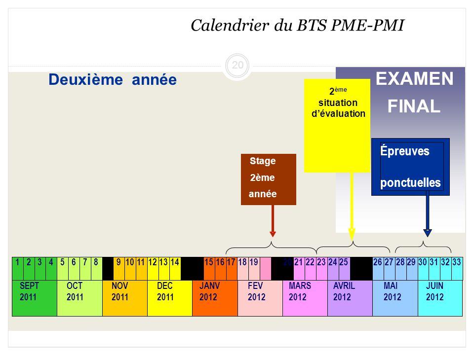 20 Calendrier du BTS PME-PMI 124356879111012131415171618192021232224252627292830313332 SEPT 2011 OCT 2011 NOV 2011 DEC 2011 JANV 2012 MARS 2012 AVRIL