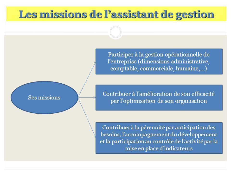 Participer à la gestion opérationnelle de lentreprise (dimensions administrative, comptable, commerciale, humaine,…) Contribuer à lamélioration de son