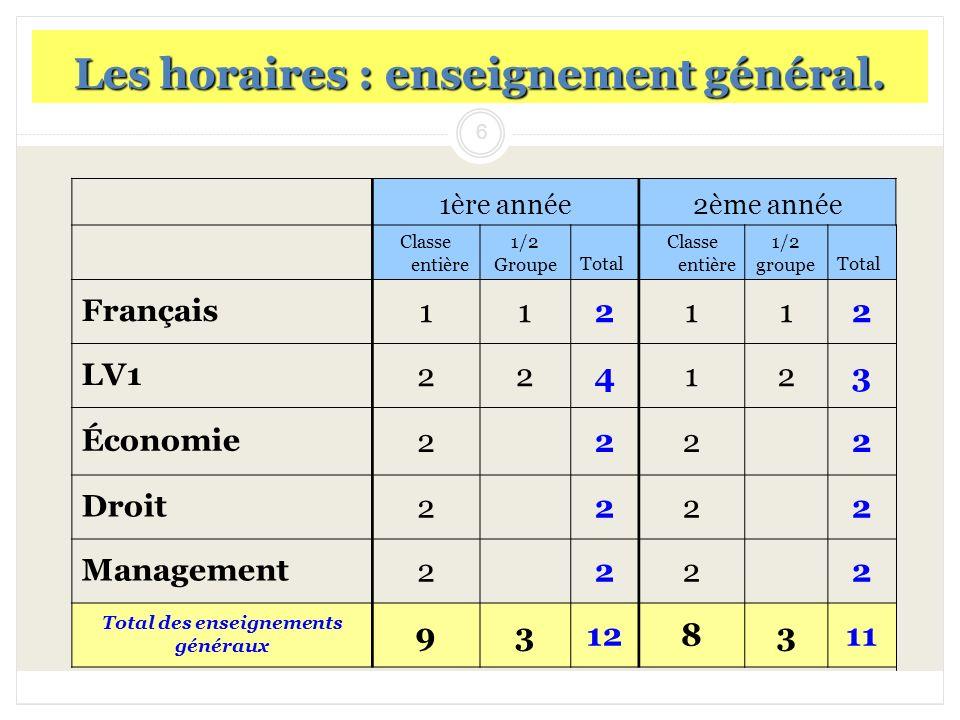 6 Les horaires : enseignement général. 1ère année2ème année Classe entière 1/2 GroupeTotal Classe entière 1/2 groupeTotal Français 112112 LV1 224123 É