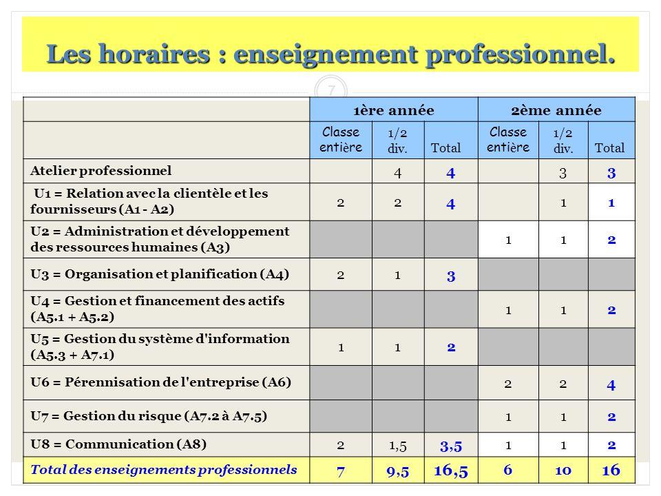 7 Les horaires : enseignement professionnel. 1ère année2ème année Classe enti è re 1/2 div.Total Classe enti è re 1/2 div.Total Atelier professionnel