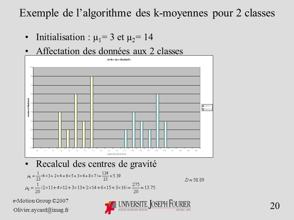 e-Motion Group ©2007 Olivier.aycard@imag.fr 20 Exemple de lalgorithme des k-moyennes pour 2 classes Initialisation : µ 1 = 3 et µ 2 = 14 Affectation des données aux 2 classes Recalcul des centres de gravité