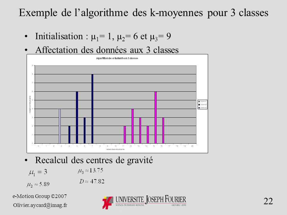 e-Motion Group ©2007 Olivier.aycard@imag.fr 22 Exemple de lalgorithme des k-moyennes pour 3 classes Initialisation : µ 1 = 1, µ 2 = 6 et µ 3 = 9 Affectation des données aux 3 classes Recalcul des centres de gravité