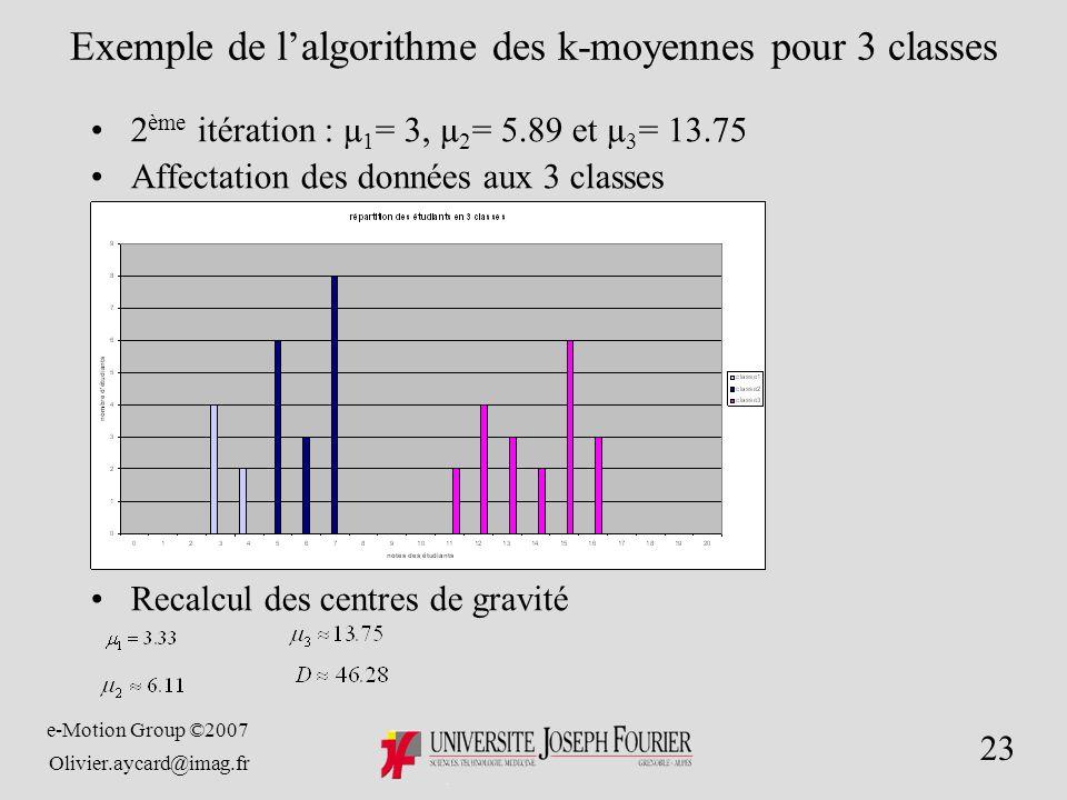 e-Motion Group ©2007 Olivier.aycard@imag.fr 23 Exemple de lalgorithme des k-moyennes pour 3 classes 2 ème itération : µ 1 = 3, µ 2 = 5.89 et µ 3 = 13.75 Affectation des données aux 3 classes Recalcul des centres de gravité