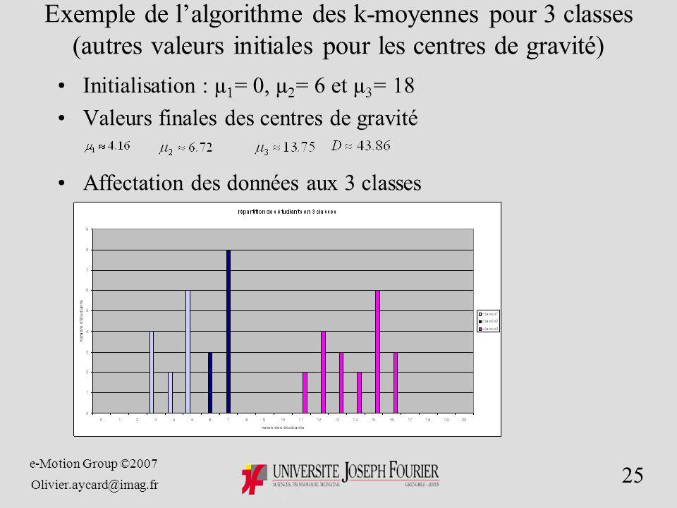 e-Motion Group ©2007 Olivier.aycard@imag.fr 25 Exemple de lalgorithme des k-moyennes pour 3 classes (autres valeurs initiales pour les centres de gravité) Initialisation : µ 1 = 0, µ 2 = 6 et µ 3 = 18 Valeurs finales des centres de gravité Affectation des données aux 3 classes