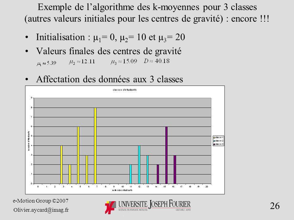e-Motion Group ©2007 Olivier.aycard@imag.fr 26 Exemple de lalgorithme des k-moyennes pour 3 classes (autres valeurs initiales pour les centres de gravité) : encore !!.