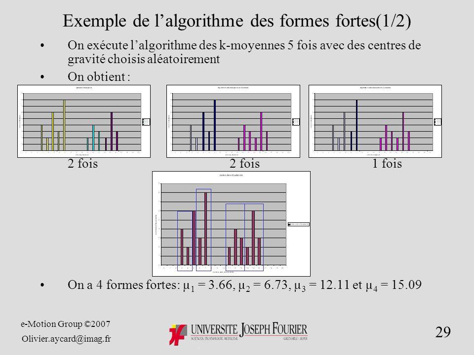 e-Motion Group ©2007 Olivier.aycard@imag.fr 29 Exemple de lalgorithme des formes fortes(1/2) On exécute lalgorithme des k-moyennes 5 fois avec des centres de gravité choisis aléatoirement On obtient : 2 fois2 fois1 fois On a 4 formes fortes: µ 1 = 3.66, µ 2 = 6.73, µ 3 = 12.11 et µ 4 = 15.09