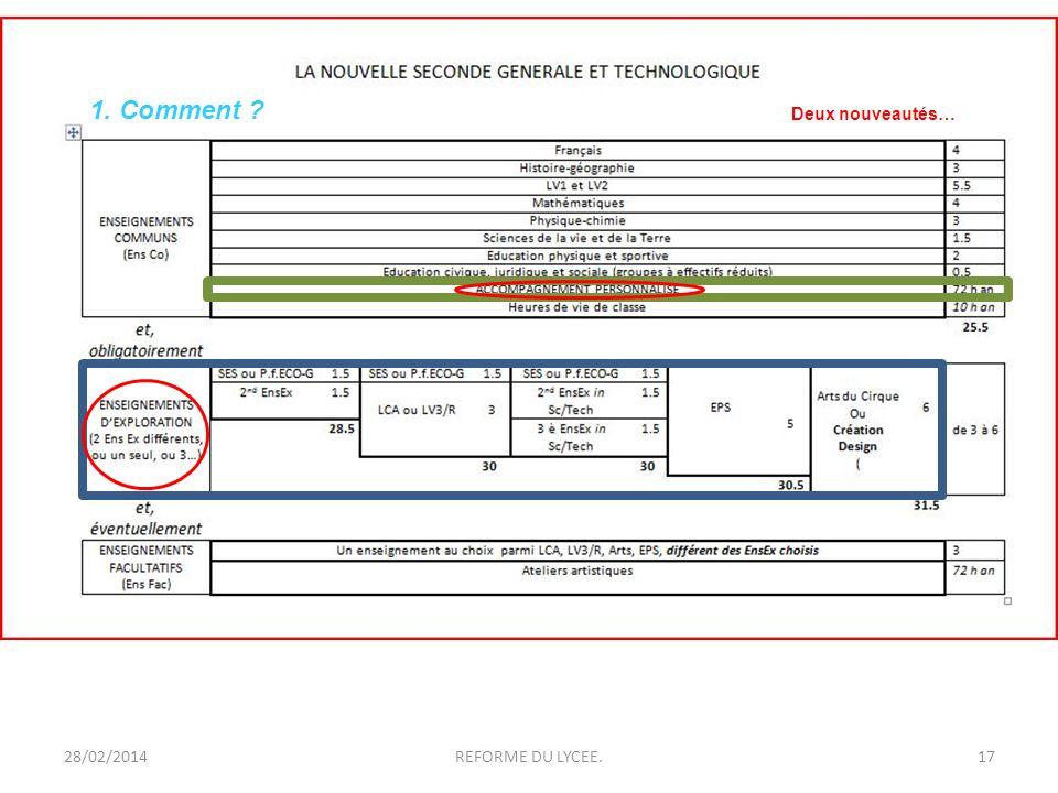 28/02/2014REFORME DU LYCEE.18 Régime général