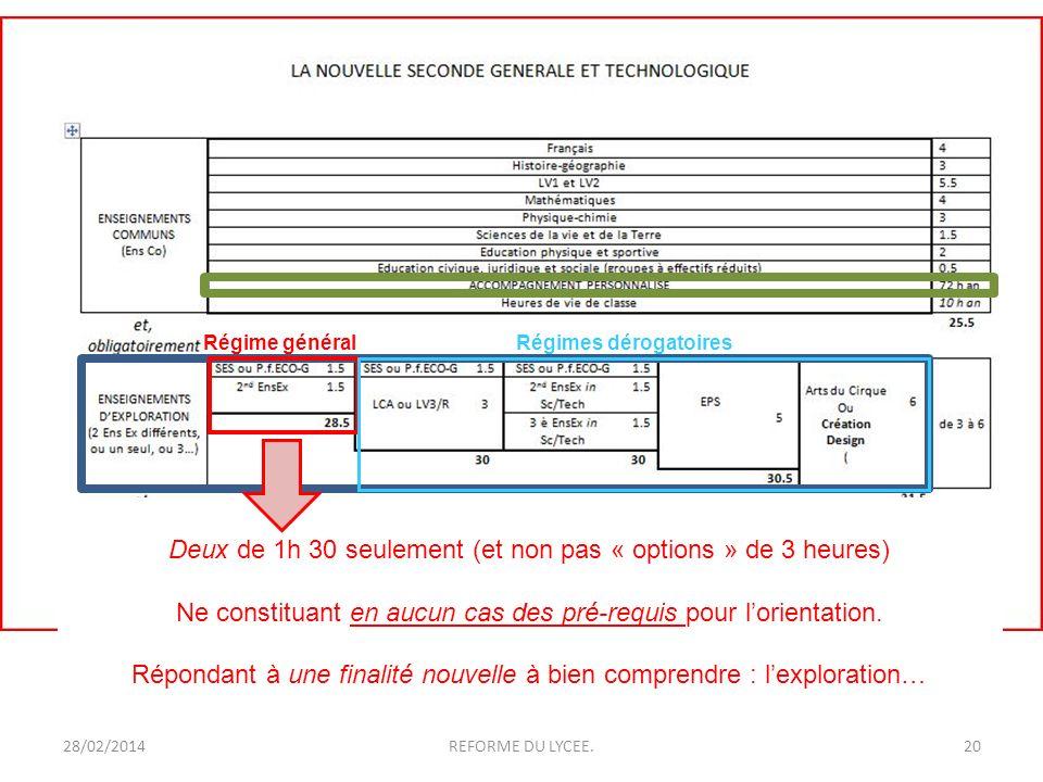 28/02/2014REFORME DU LYCEE.20 Régime général Régimes dérogatoires Deux de 1h 30 seulement (et non pas « options » de 3 heures) Ne constituant en aucun
