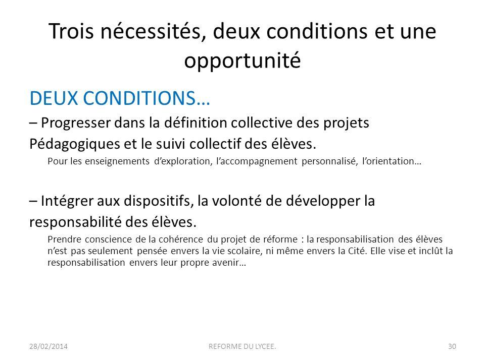 Trois nécessités, deux conditions et une opportunité DEUX CONDITIONS… – Progresser dans la définition collective des projets Pédagogiques et le suivi