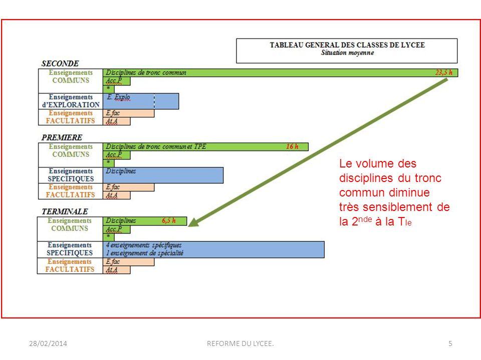 28/02/20145REFORME DU LYCEE. Le volume des disciplines du tronc commun diminue très sensiblement de la 2 nde à la T le