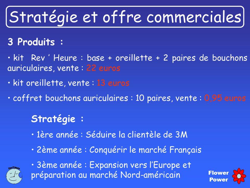 Flower Power Stratégie et offre commerciales Stratégie : 1ère année : Séduire la clientèle de 3M 2ème année : Conquérir le marché Français 3ème année