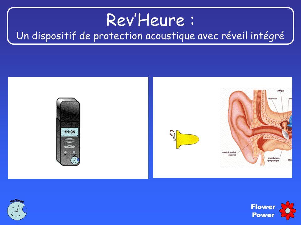 Flower Power RevHeure : Un dispositif de protection acoustique avec réveil intégré