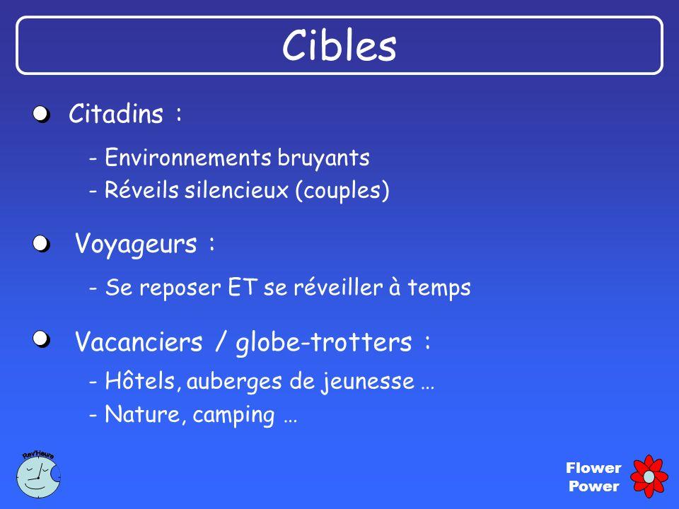 Flower Power Citadins : Voyageurs : Cibles - Environnements bruyants - Réveils silencieux (couples) Vacanciers / globe-trotters : - Se reposer ET se r