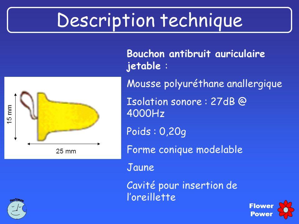 Flower Power Description technique Bouchon antibruit auriculaire jetable : Mousse polyuréthane anallergique Isolation sonore : 27dB @ 4000Hz Poids : 0