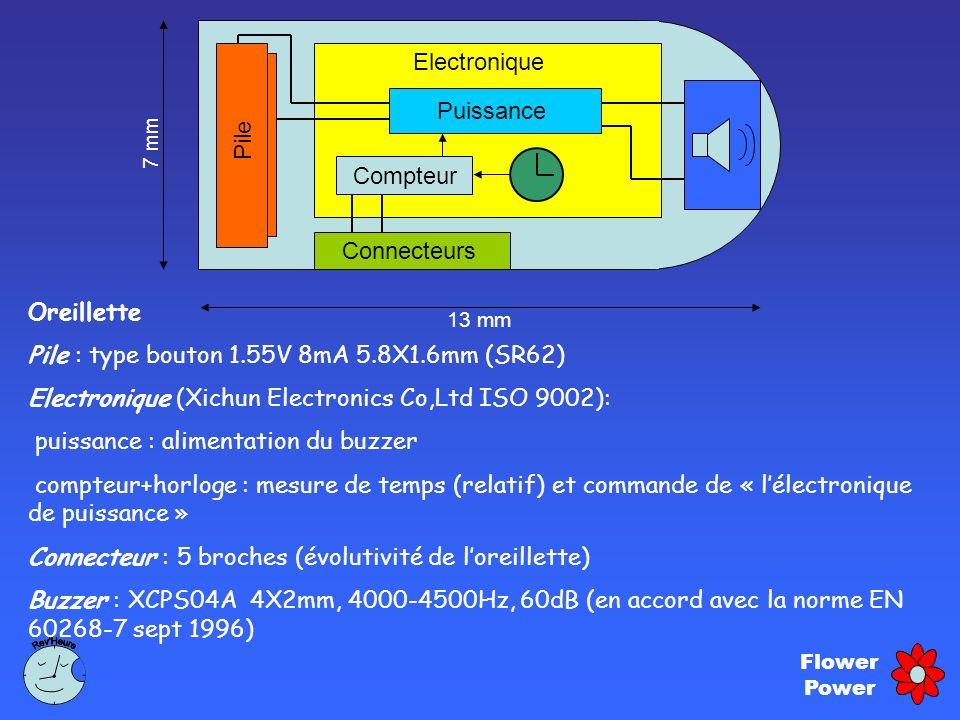 Flower Power Base : Réveil classique avec système dérivatif sur les connecteurs de loreillette Affichage à cristaux liquide Alimentation : 1 pile type AAA 11:05 OK SET RESET CLOCK ALARM 100 mm 30 mm