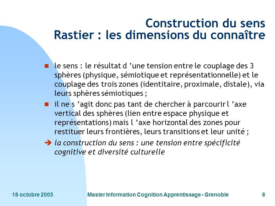 18 octobre 2005Master Information Cognition Apprentissage - Grenoble8 Construction du sens Rastier : les dimensions du connaître n le sens : le résult