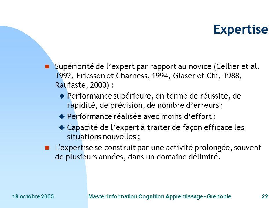 18 octobre 2005Master Information Cognition Apprentissage - Grenoble22 Expertise n Supériorité de lexpert par rapport au novice (Cellier et al. 1992,