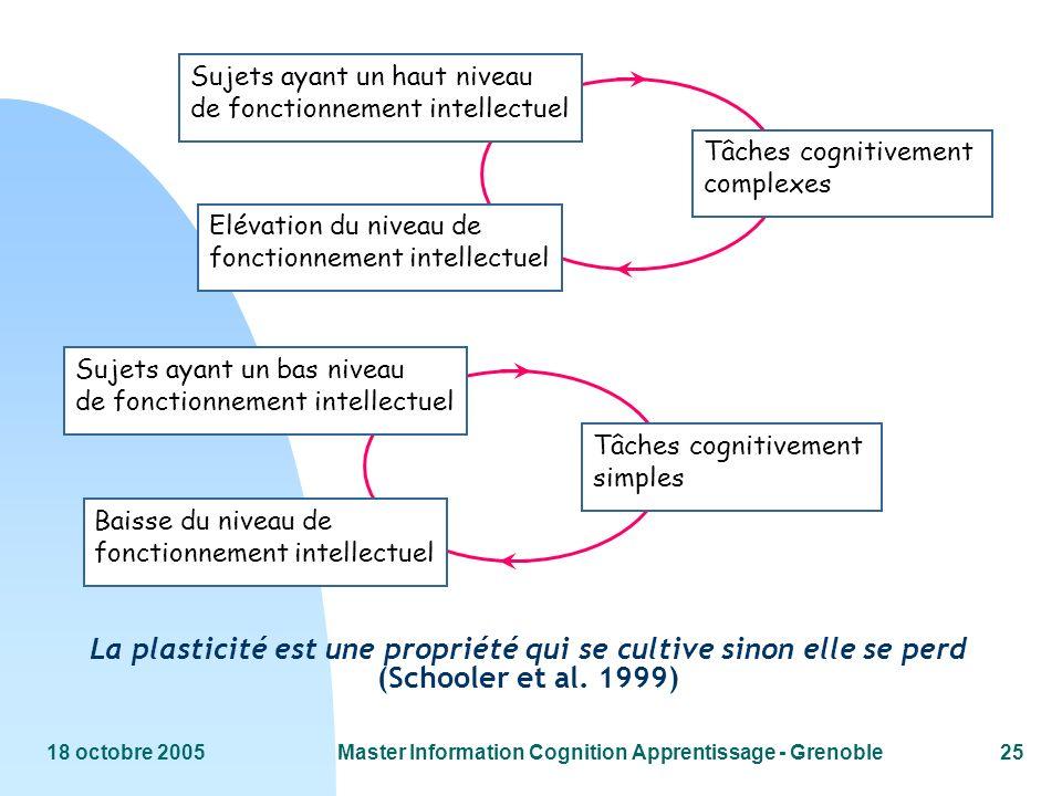 18 octobre 2005Master Information Cognition Apprentissage - Grenoble25 Tâches cognitivement simples Sujets ayant un bas niveau de fonctionnement intel