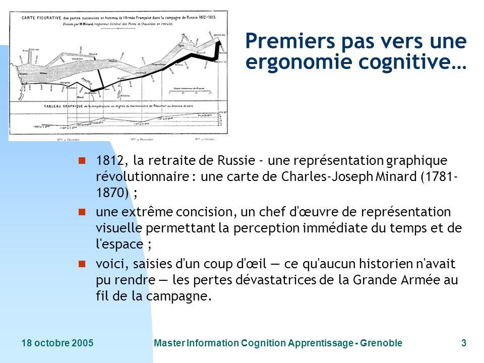 18 octobre 2005Master Information Cognition Apprentissage - Grenoble24 Sclérose opérative (2) n mise en évidence, sur la base d une étude longitudinale, dune relation réciproque indépendante entre le fonctionnement intellectuel et la complexité cognitive de l environnement de travail ; n les sujets qui ont un plus haut niveau de fonctionnement intellectuel auraient plus de chances d être confronté, dans leur travail, à des tâches cognitivement complexes ; n inversement la confrontation à des tâches professionnelles cognitivement complexes produirait une élévation du niveau de fonctionnement intellectuel (mesuré par diverses épreuves de flexibilité cognitive) ;