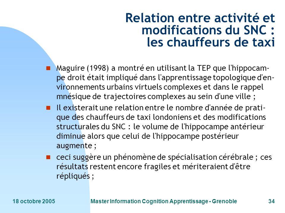 18 octobre 2005Master Information Cognition Apprentissage - Grenoble34 Relation entre activité et modifications du SNC : les chauffeurs de taxi n Magu