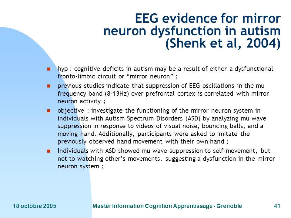 18 octobre 2005Master Information Cognition Apprentissage - Grenoble41 EEG evidence for mirror neuron dysfunction in autism (Shenk et al, 2004) n hyp