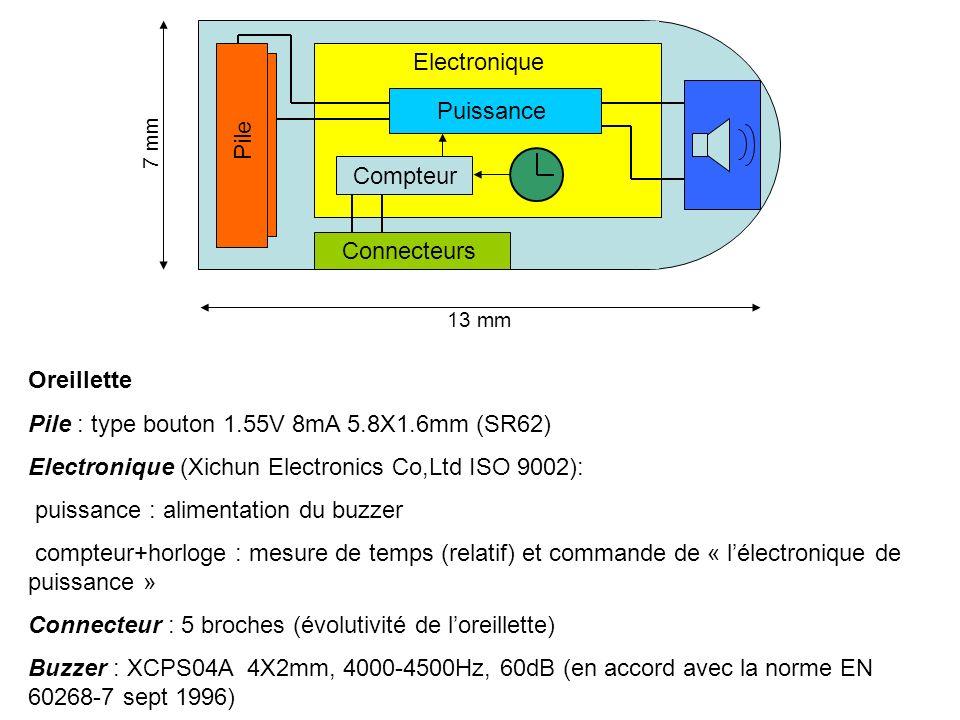 Pile Electronique Connecteurs Compteur Puissance 7 mm 13 mm Oreillette Pile : type bouton 1.55V 8mA 5.8X1.6mm (SR62) Electronique (Xichun Electronics