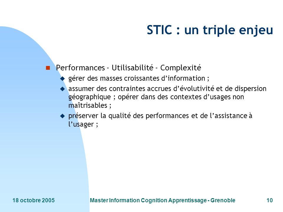 18 octobre 2005Master Information Cognition Apprentissage - Grenoble10 STIC : un triple enjeu n Performances - Utilisabilité - Complexité u gérer des