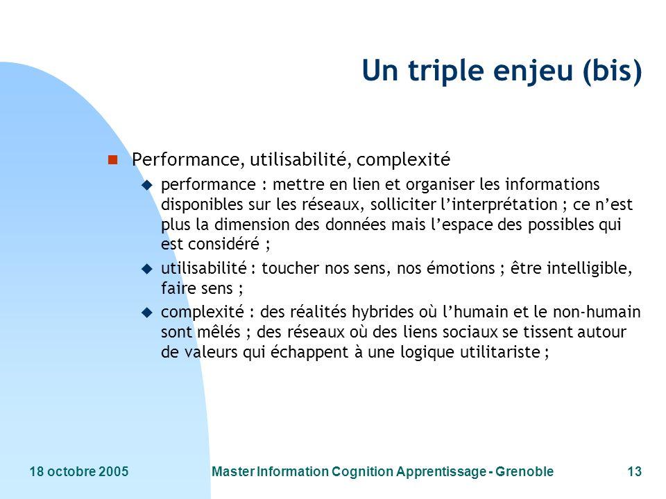 18 octobre 2005Master Information Cognition Apprentissage - Grenoble13 Un triple enjeu (bis) n Performance, utilisabilité, complexité u performance :