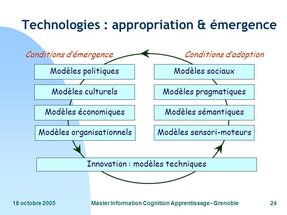 18 octobre 2005Master Information Cognition Apprentissage - Grenoble24 Modèles organisationnels Conditions démergenceConditions dadoption Modèles poli