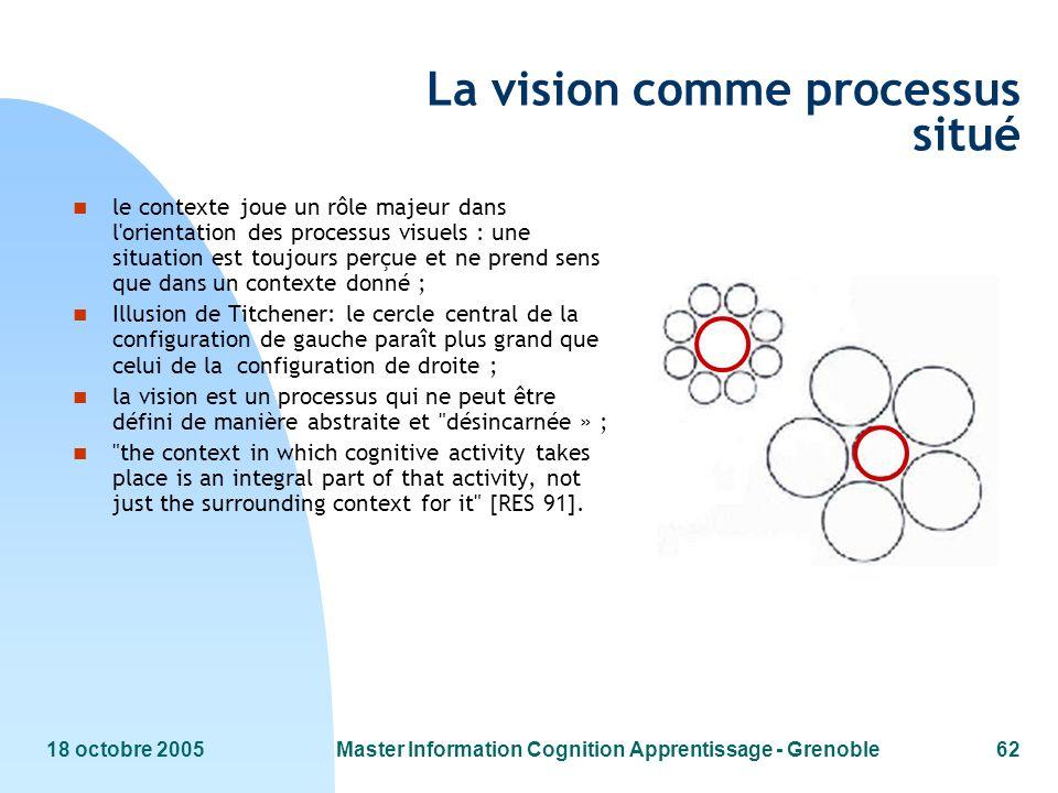 18 octobre 2005Master Information Cognition Apprentissage - Grenoble62 La vision comme processus situé n le contexte joue un rôle majeur dans l'orient
