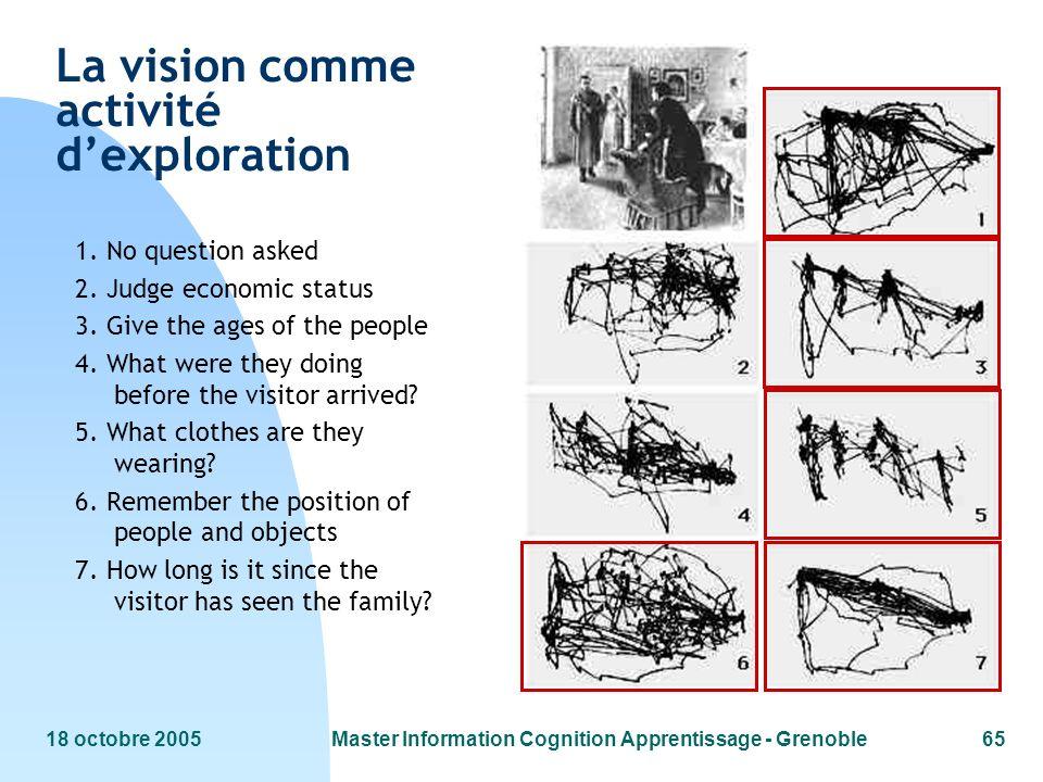 18 octobre 2005Master Information Cognition Apprentissage - Grenoble65 La vision comme activité dexploration 1. No question asked 2. Judge economic st
